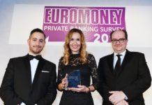 Privatno bankarstvo Zagrebačke banke