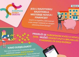 Europski kviz o novcu