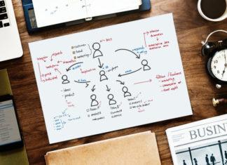 GDPR prilika za mala i srednja poduzeća