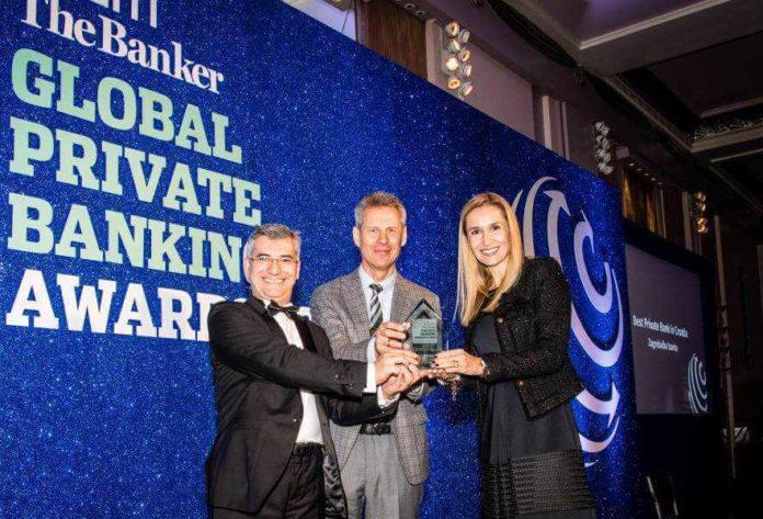 privatno bankarstvo