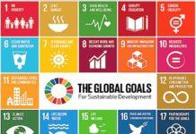 ciljevi održivog razvoja