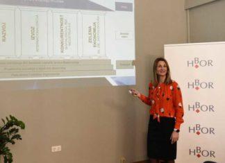 Strategija poslovanja HBOR