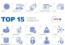 ENISA Threat Landscape 2020