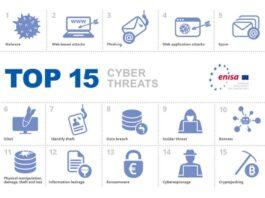 ENISA Threat Landscape 2020